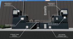 Containeranlage für BHKW-Systeme